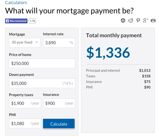 Mortgage payment calculator with taxes and insurance.