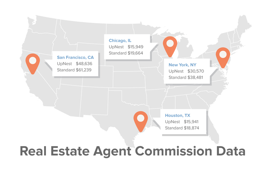 Realtor® commission stats in your area